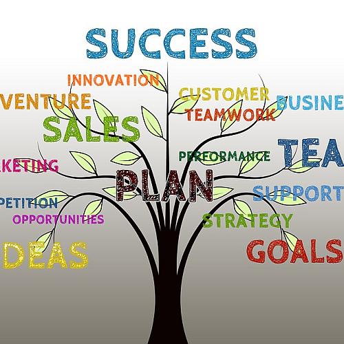 investieren in innovation wirtschaftsstarkes Unternehmen