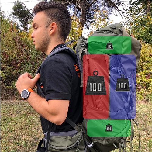 Richtige Gewichtsverteilung im Rucksack